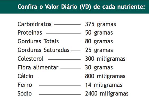 tabela nutricional aprenda a ler rotulos dieta blog da mimis