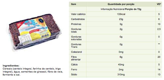 pão integral dieta emagrecer blog da mimis