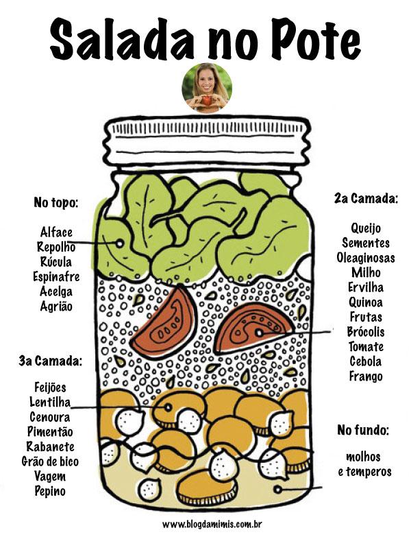 salada-no-pote--michelle-franzoni-blog-da-mimis-