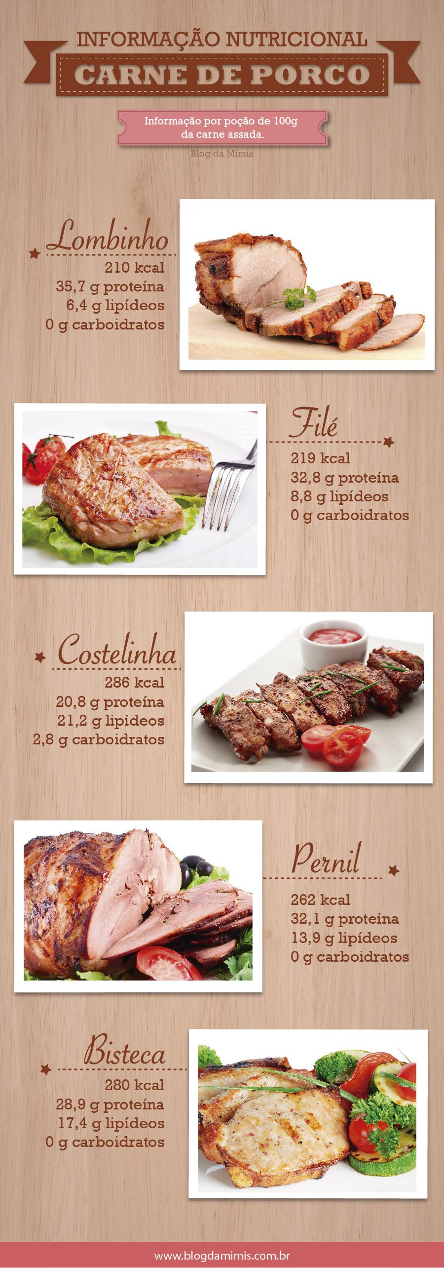 carne-porco-post-blog-da-mimis-michelle-franzoni