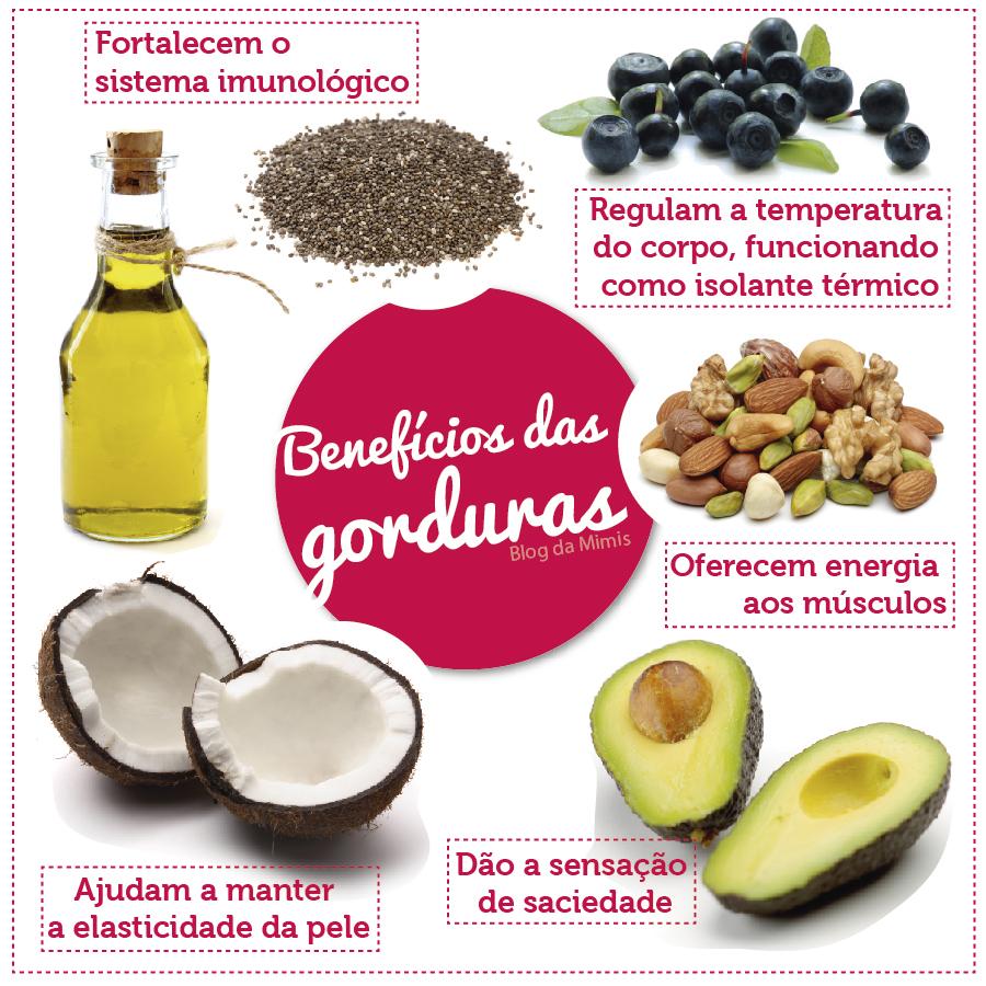gorduras-na-dieta-blog-da-mimis-michelle-franzoni-2
