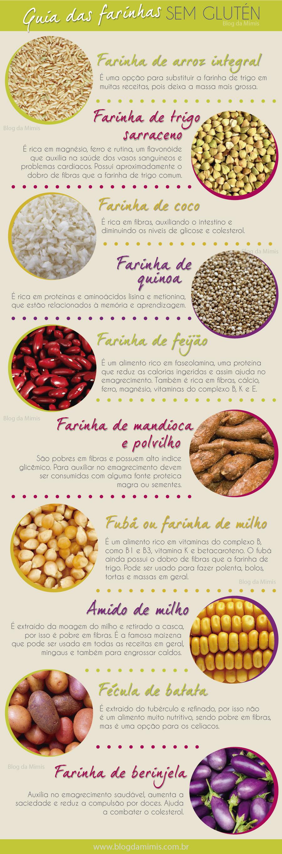 Farinhas sem gl ten uma op o a mais na mesa blog da mimis - Alimentos ricos en gluten ...