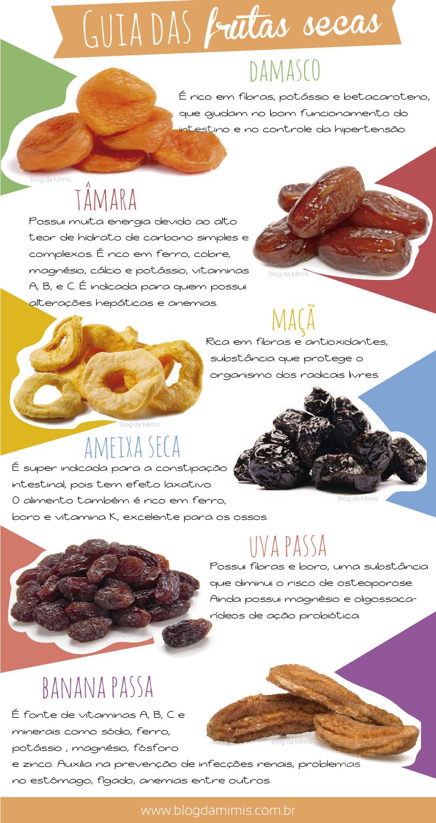 frutas-secasblog-da-mimis-michelle-franzoni-3