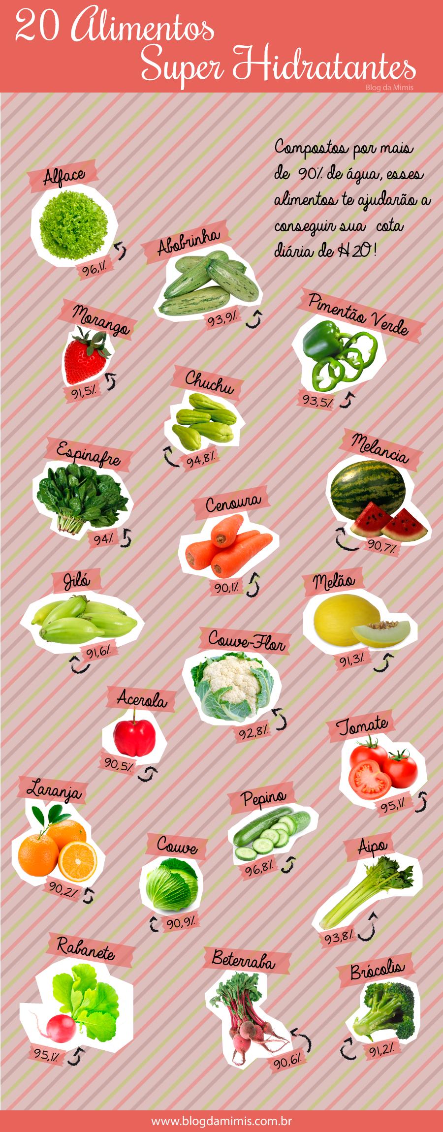 20-Alimentos-Super-Hidratantes