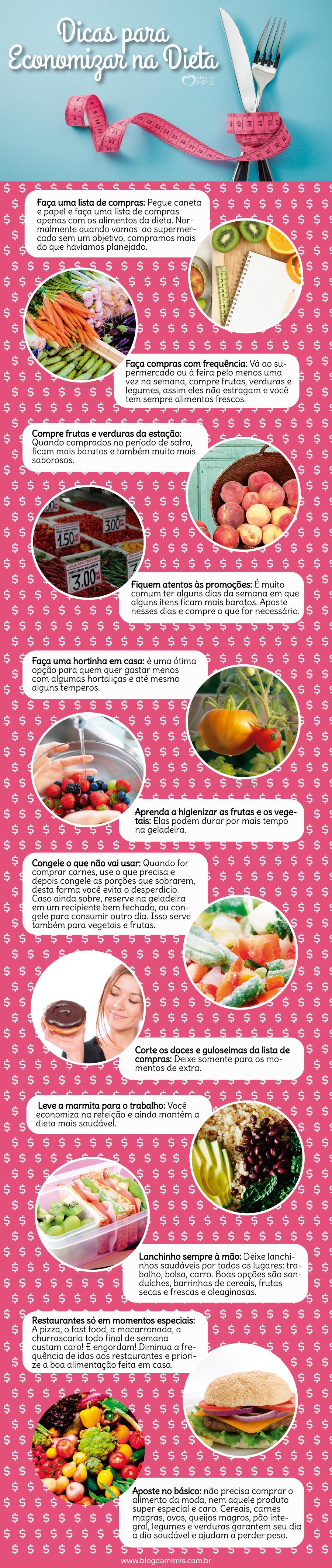 Dicas-para-economizar-na-dieta-blog-da-mimis-michelle-franzoni-post