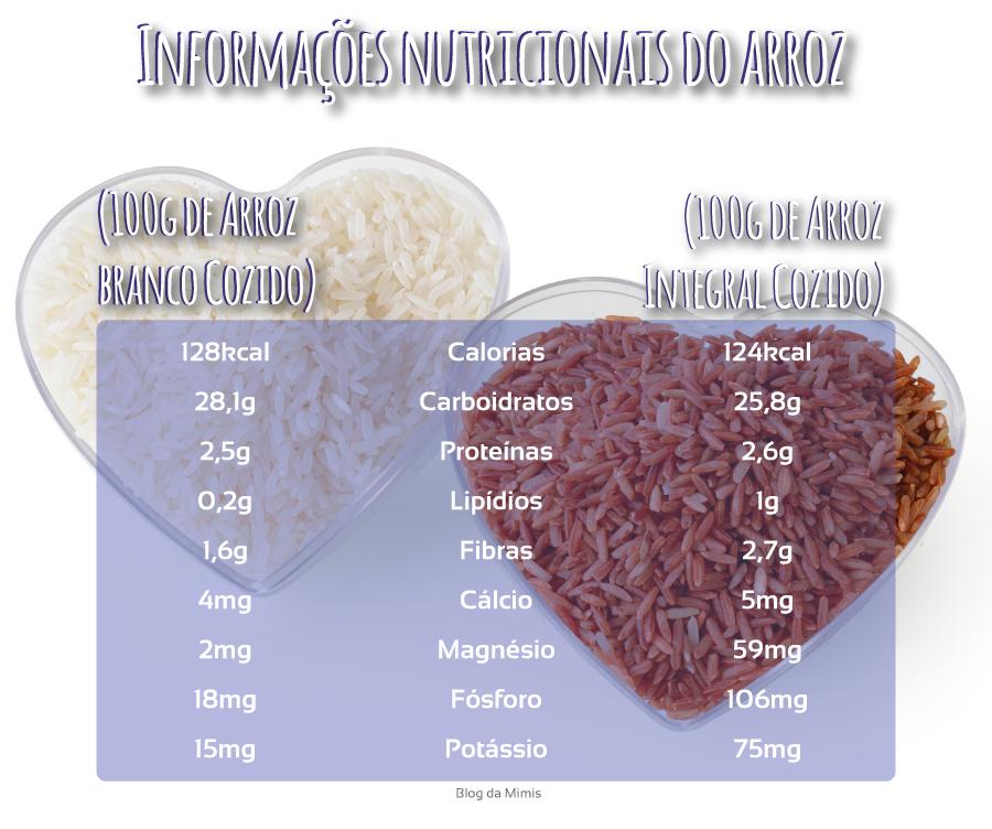 Como fazer o arroz integral perfeito - blog da mimis