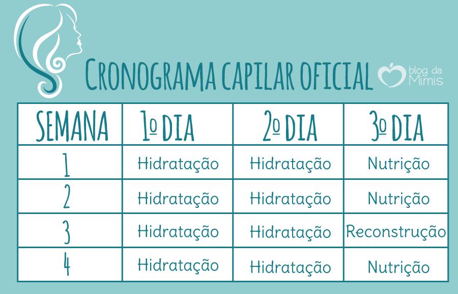 Cronograma-capilar-blog-da-mimis-michelle-franzoni-02