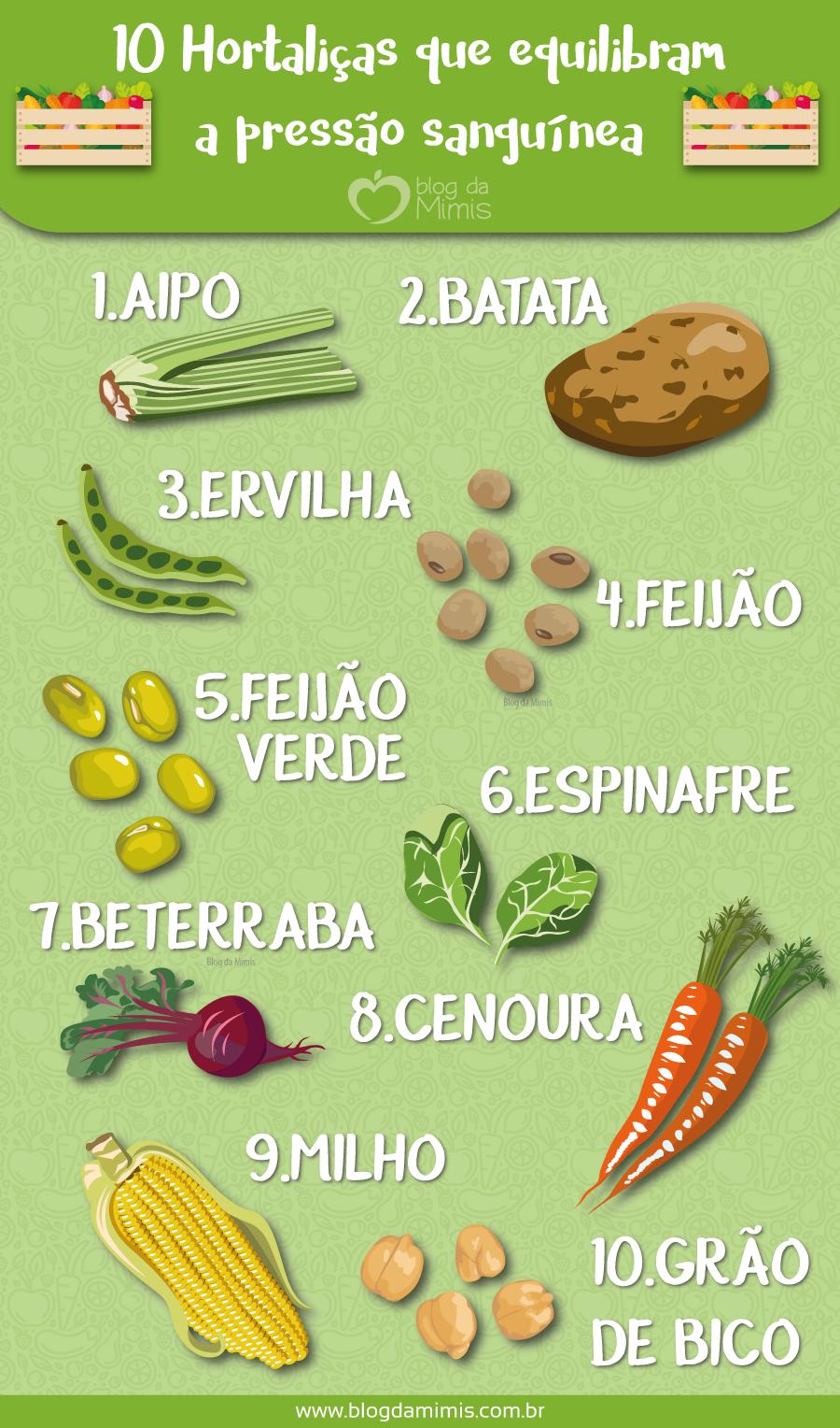 hortaliças-pressão-sanguinea-blog-da-mimis-michelle-franzoni-post