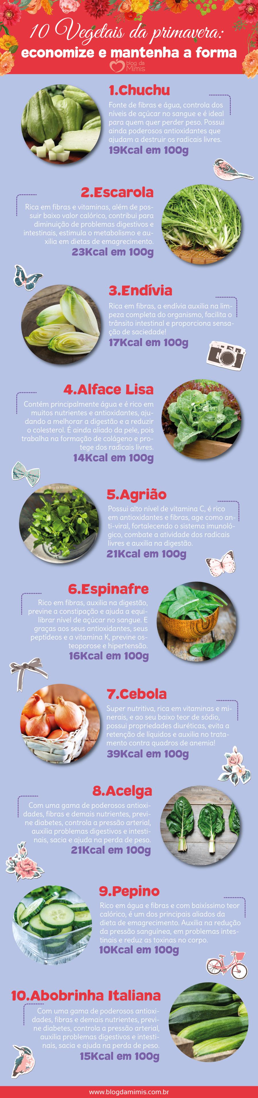 vegetais-primavera-blog-da-mimis-michelle-franzoni-post