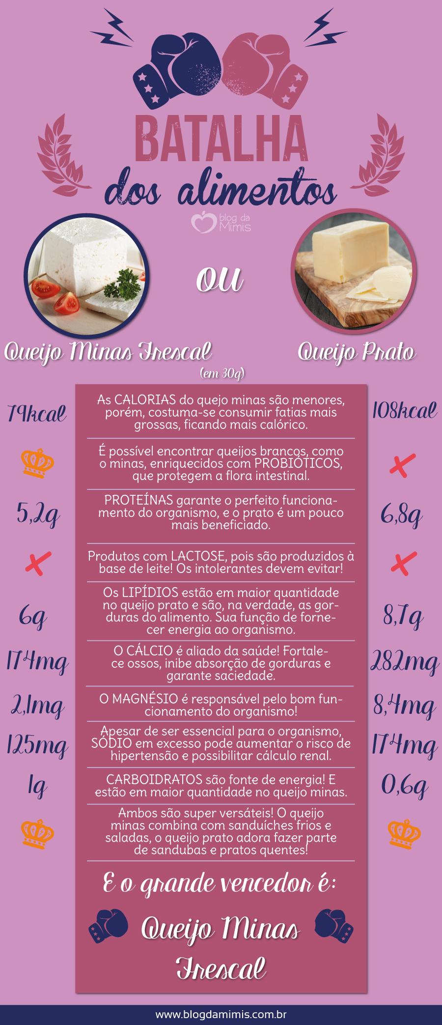 batalha-queijo-blog-da-mimis-michelle-franzoni-post_