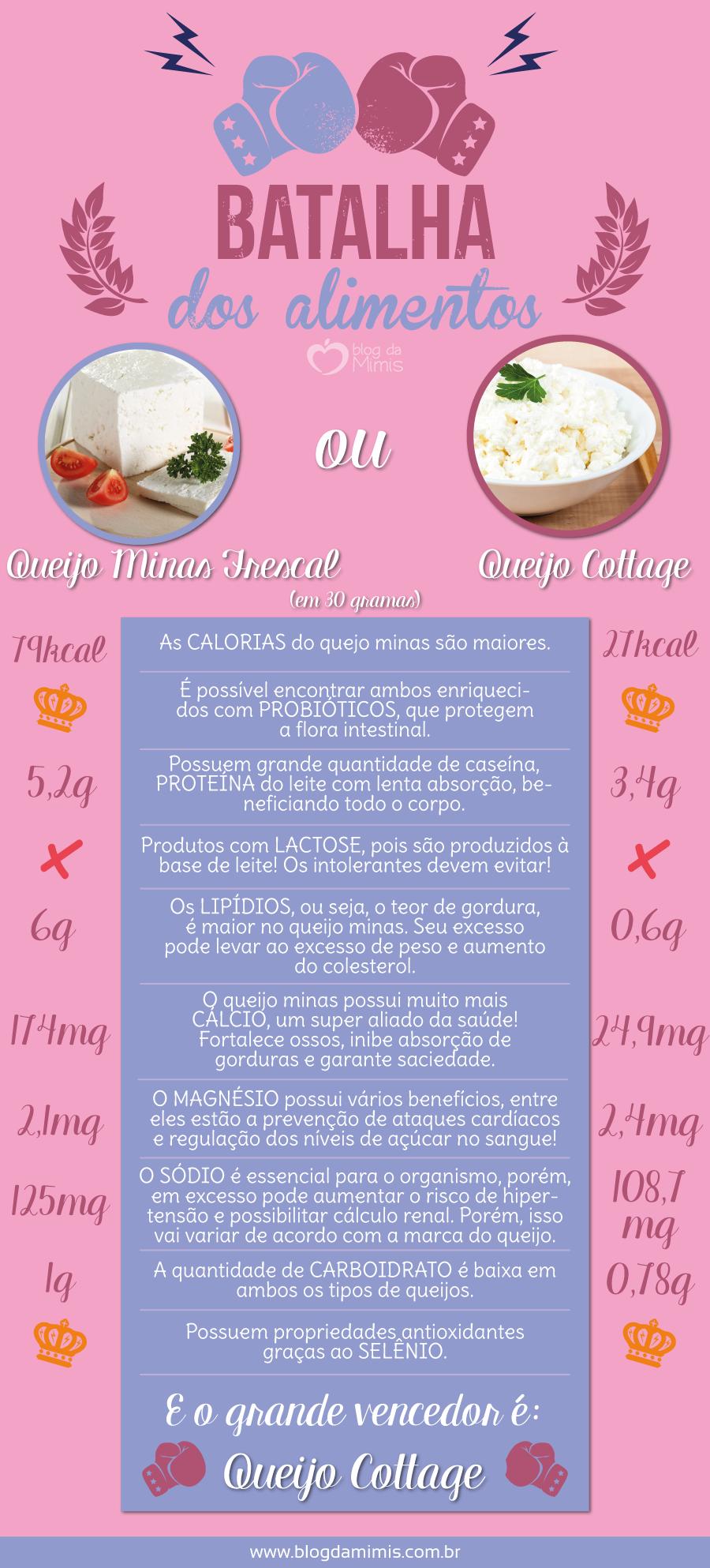 batalha-queijo-minas-cottage-blog-da-mimis-michelle-franzoni-post
