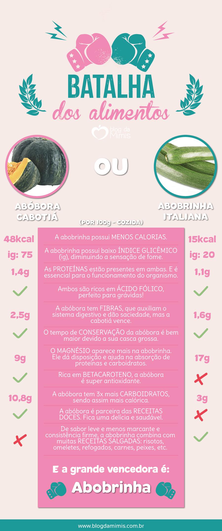 batalha-abobora-abobrinha-blog-da-mimis-michelle-fanzoni-post